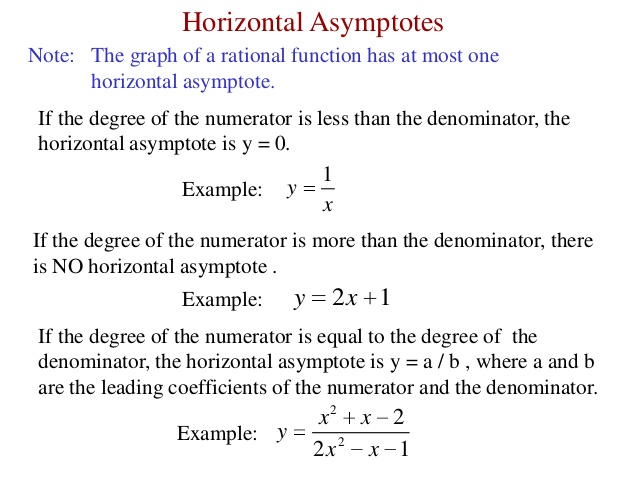Ap calculus september 2 2016 horizontal asymptotes crush lusher post navigation ccuart Choice Image